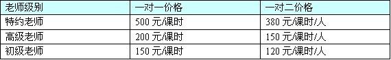 OG国际舞蹈培训中心-2011年价格表03